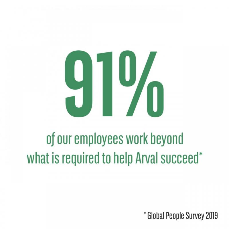 91% of our employees work beyond what is required to help Arval succeed