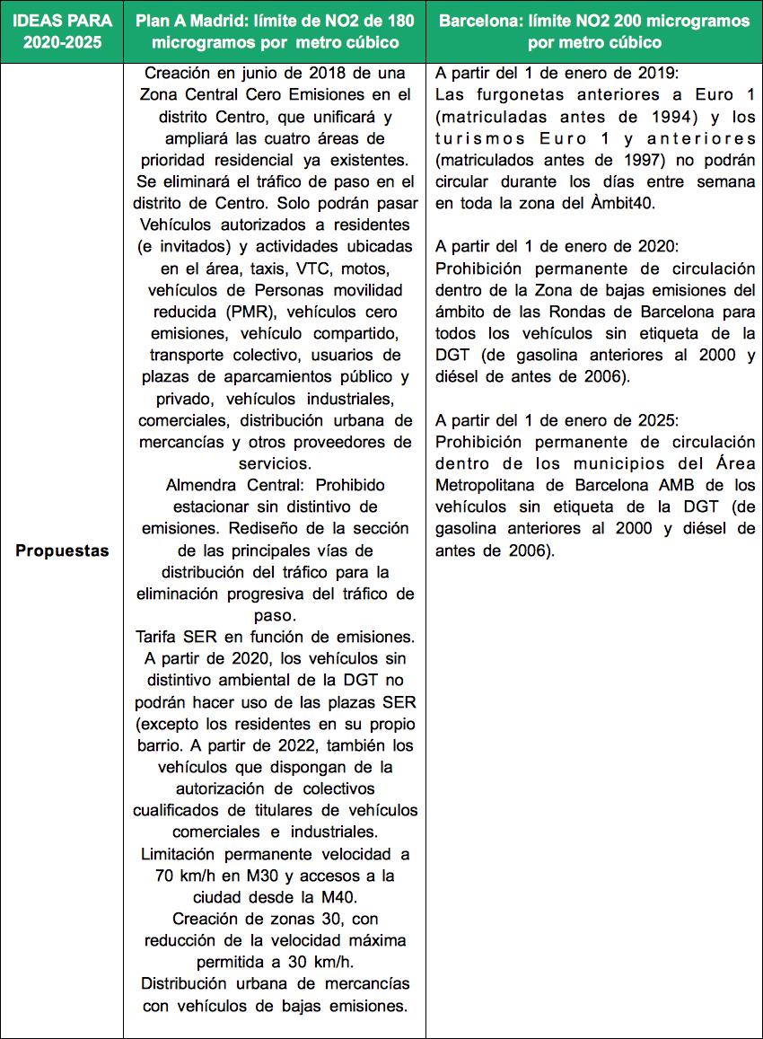 restricciones-de-movilidad-2